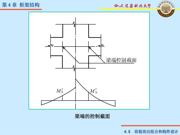 第4章  框架结构