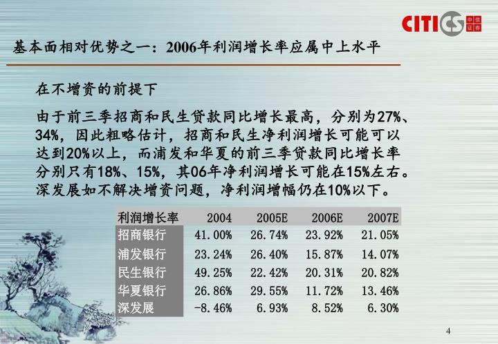 基本面相对优势之一:2006年利润增长率应属中上水平