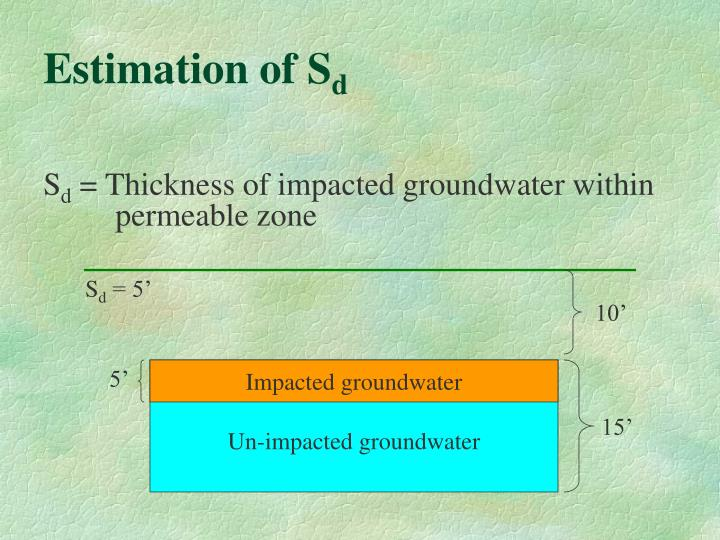 Estimation of S