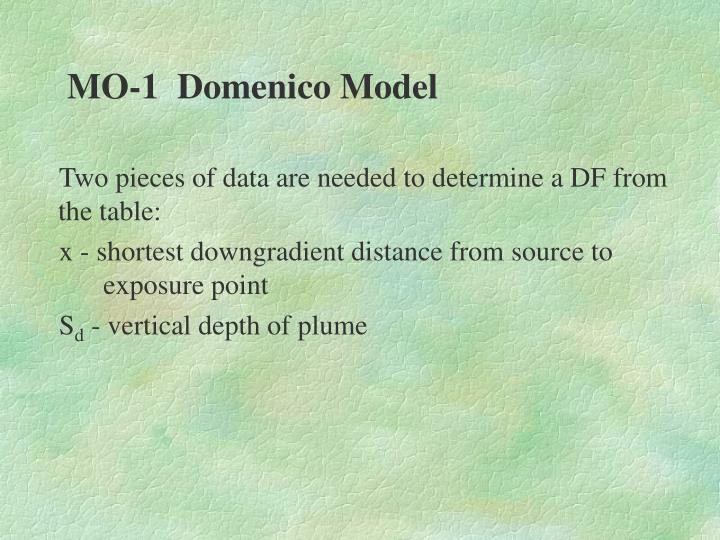 MO-1  Domenico Model