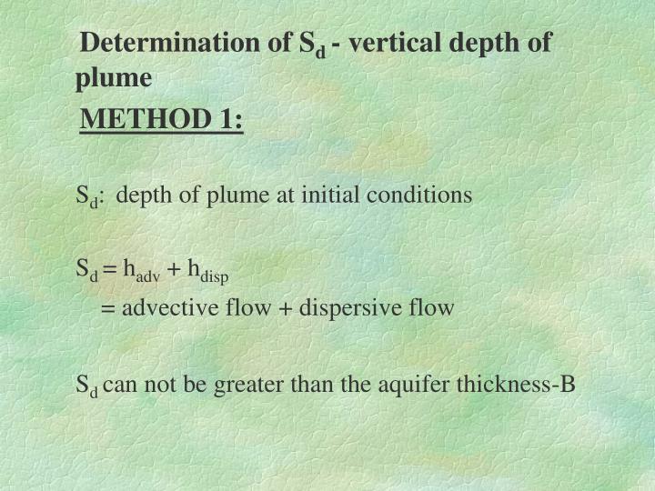 Determination of S
