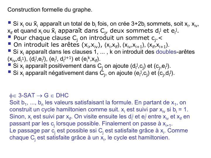 Construction formelle du graphe.