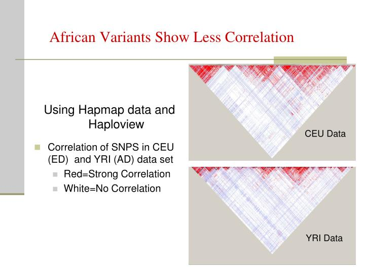 African Variants Show Less Correlation