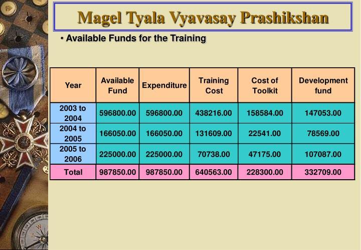 Magel Tyala Vyavasay Prashikshan