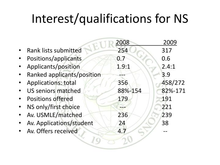 Interest/qualifications for NS