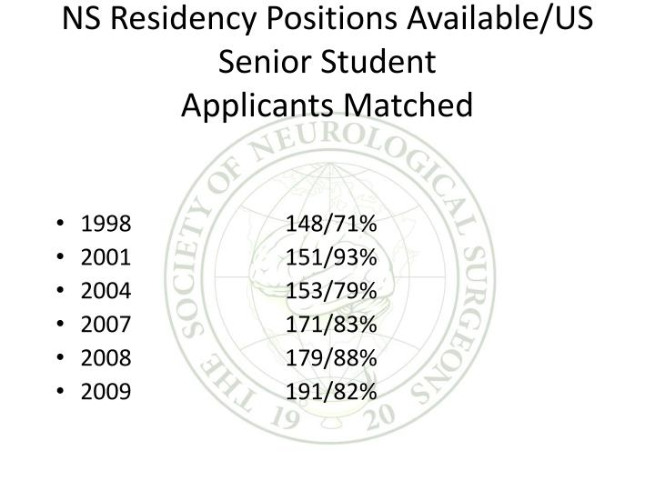 NS Residency Positions Available/US Senior Student
