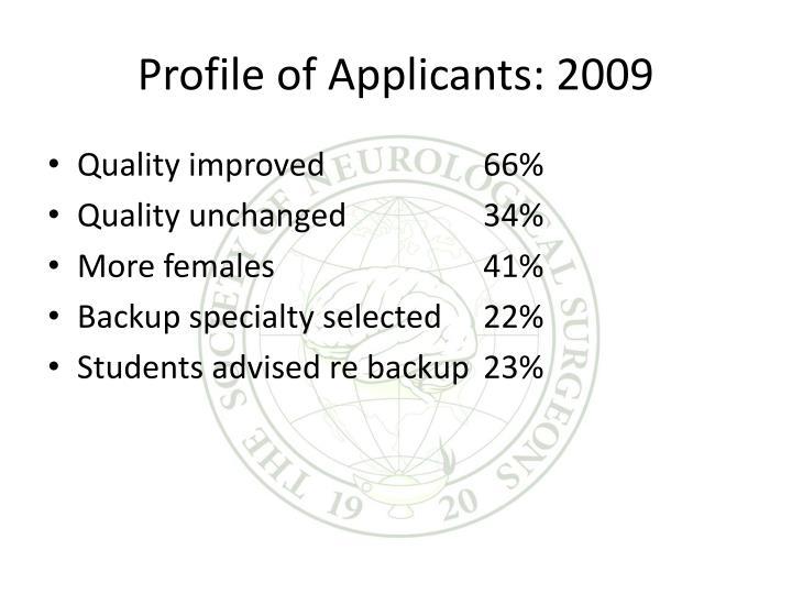 Profile of Applicants: 2009
