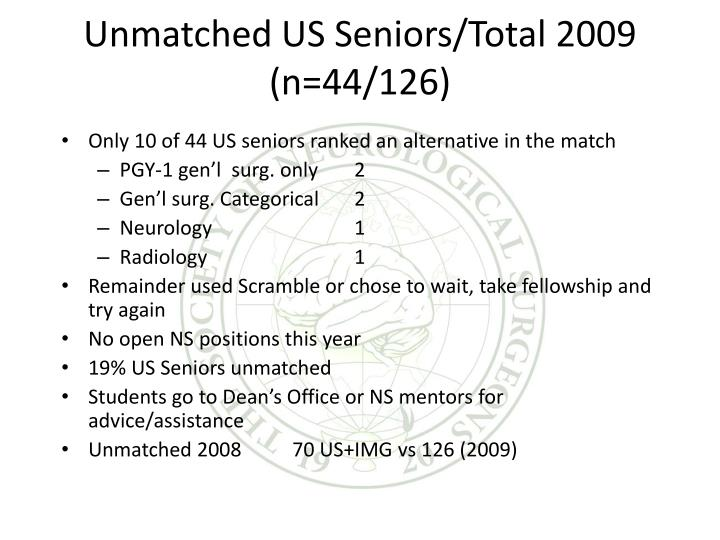 Unmatched US Seniors/Total 2009 (n=44/126)