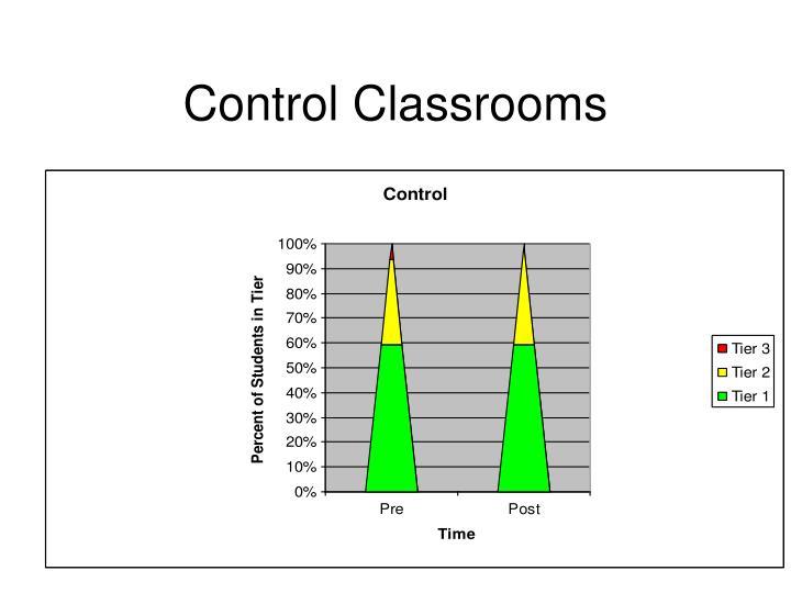 Control Classrooms