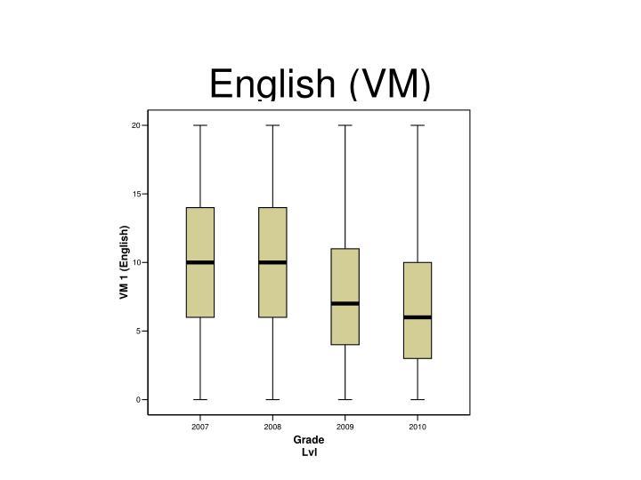 English (VM)
