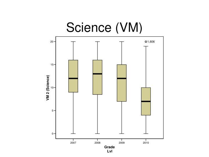 Science (VM)
