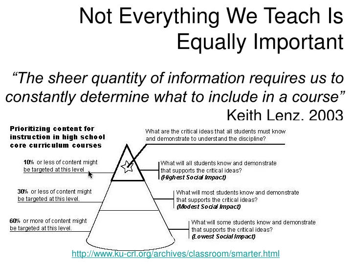 Not Everything We Teach Is Equally Important