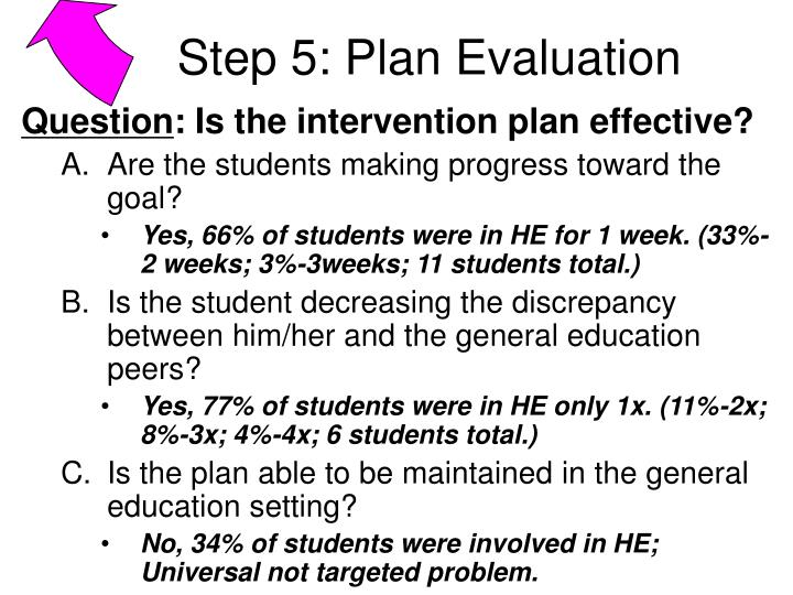 Step 5: Plan Evaluation