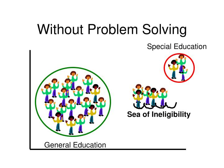 Without Problem Solving