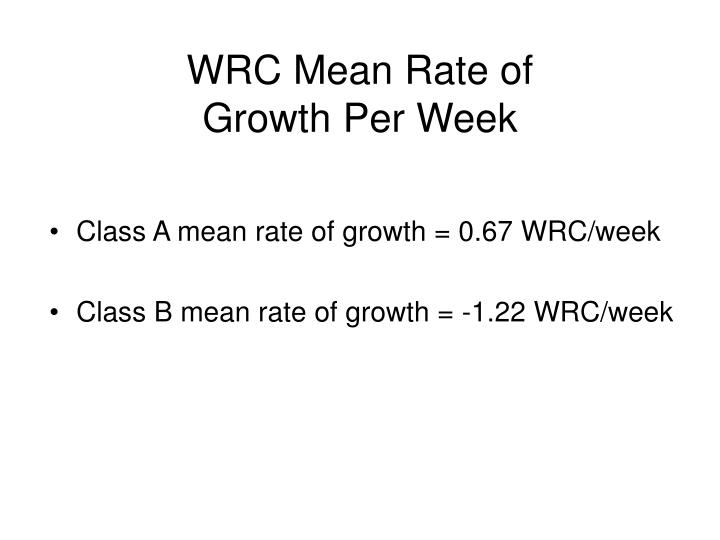 WRC Mean Rate of