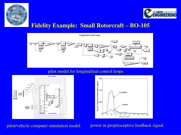 Fidelity Example:  Small Rotorcraft – BO-105