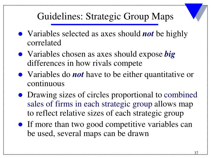 Variables selected as axes should