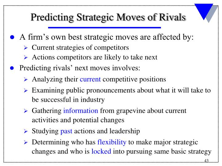 A firm's own best strategic moves are affected by: