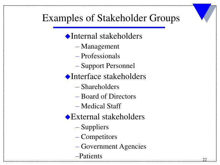 Examples of Stakeholder Groups