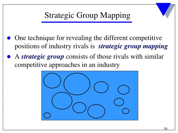 One technique for revealing the different competitive positions of industry rivals is