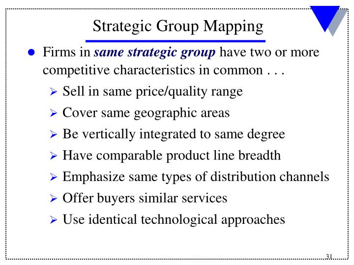 Firms in