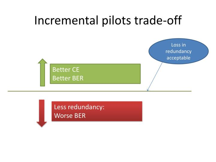 Incremental pilots trade-off