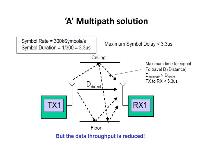 'A' Multipath solution