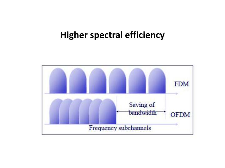 Higher spectral efficiency