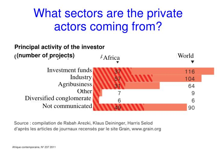 What sectors are the private actors coming from?