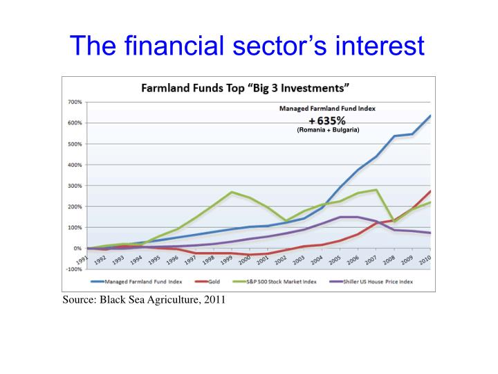 The financial sector's interest