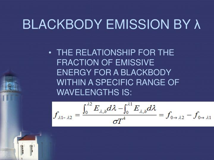 BLACKBODY EMISSION BY
