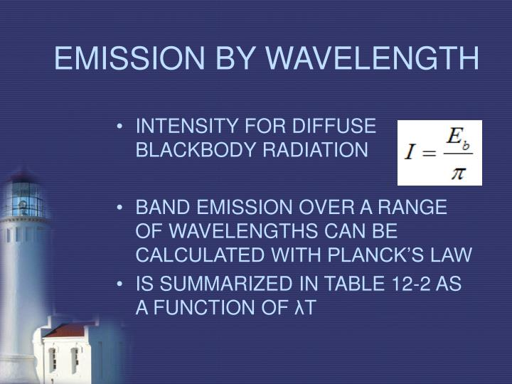 EMISSION BY WAVELENGTH