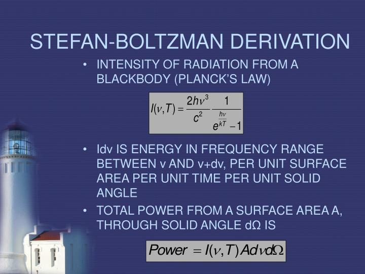 STEFAN-BOLTZMAN DERIVATION