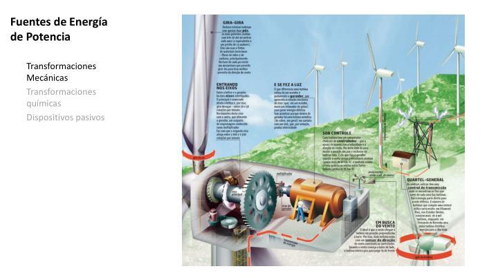 Fuentes de Energía de Potencia