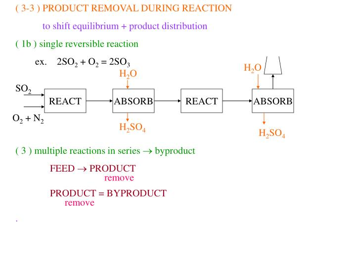 ( 3-3 ) PRODUCT REMOVAL DURING REACTION