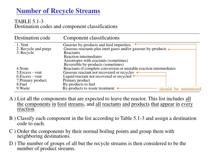 Number of Recycle Streams