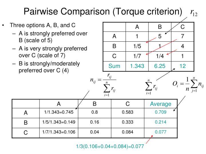 Pairwise Comparison (Torque criterion)