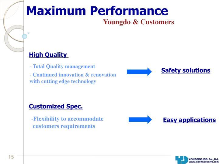 Maximum Performance