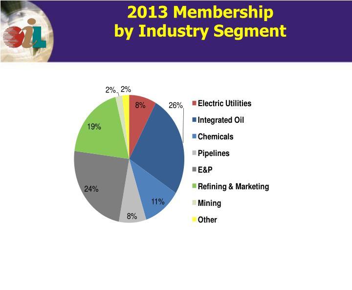 2013 Membership