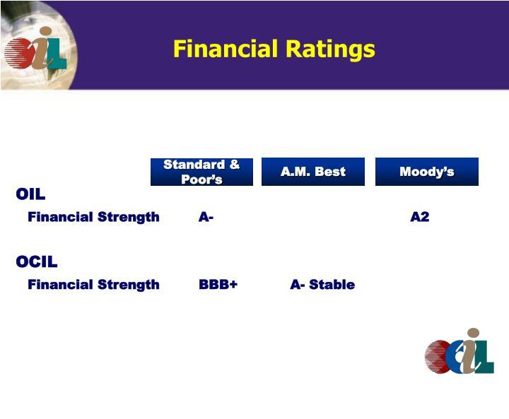 Financial Ratings