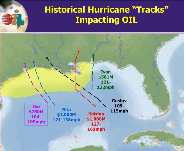 "Historical Hurricane ""Tracks"" Impacting OIL"