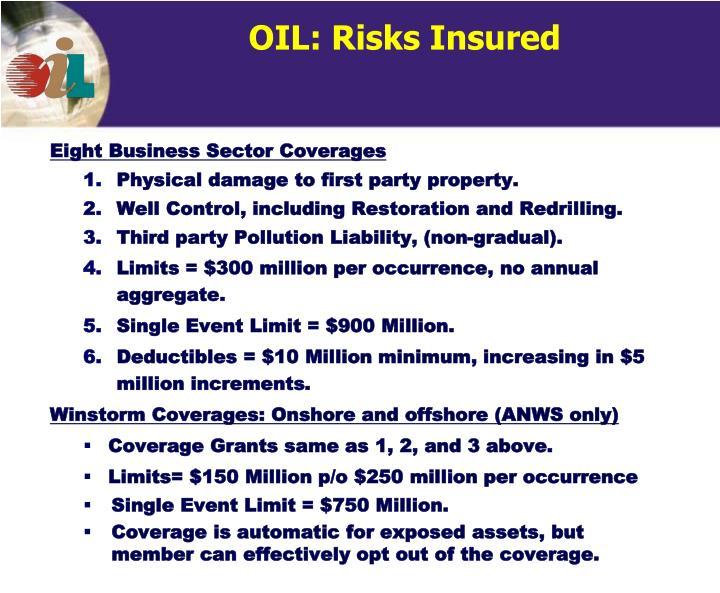 OIL: Risks Insured