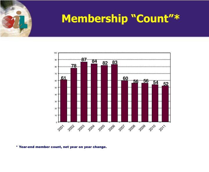 """Membership """"Count"""