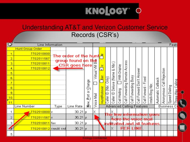 Understanding AT&T and Verizon Customer Service Records (CSR's)