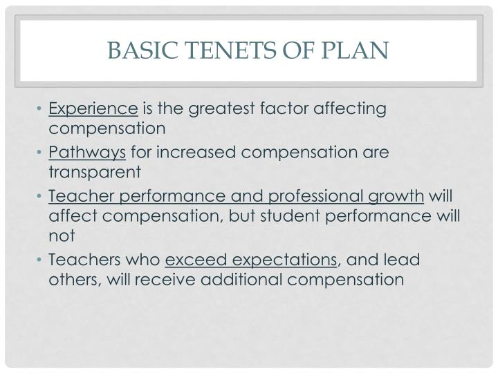 BASIC TENETS OF PLAN