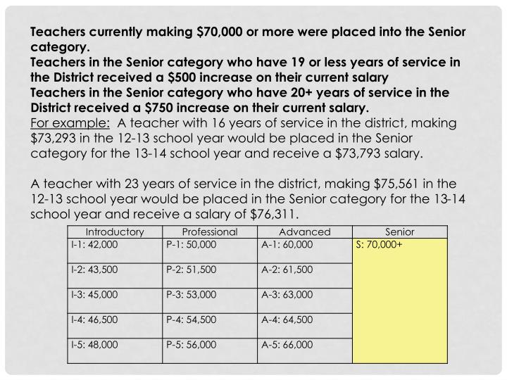 Teachers currently making $70,000 or more were placed into the Senior category.