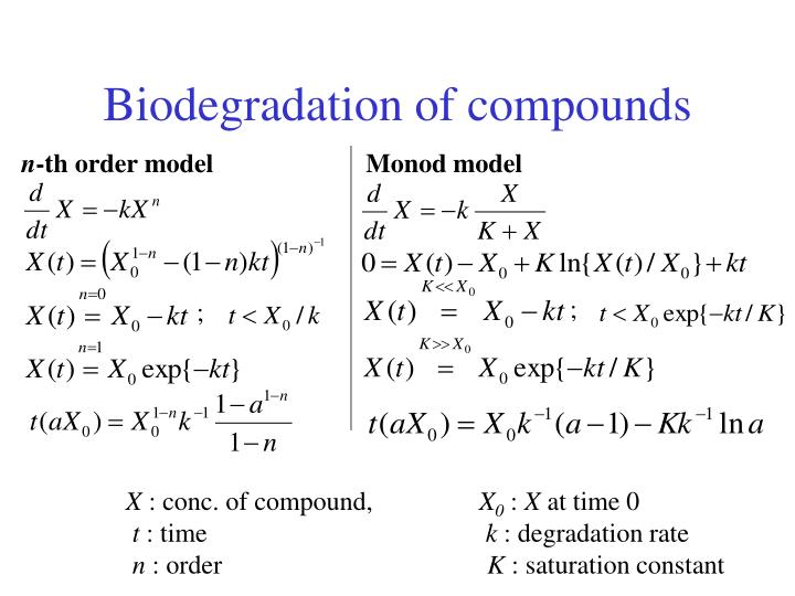 Biodegradation of compounds