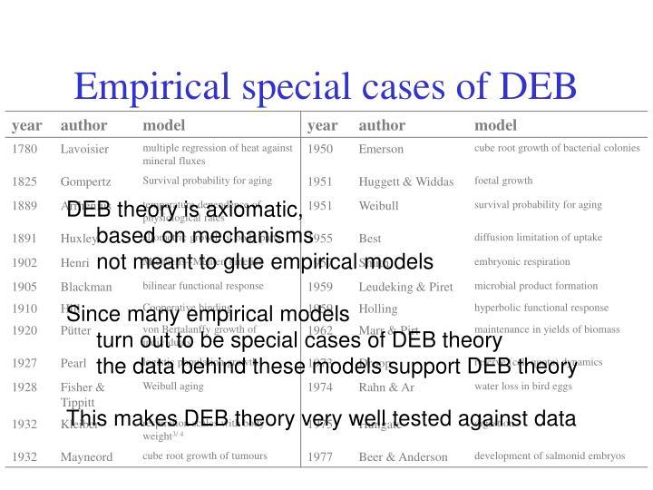 DEB theory is axiomatic,
