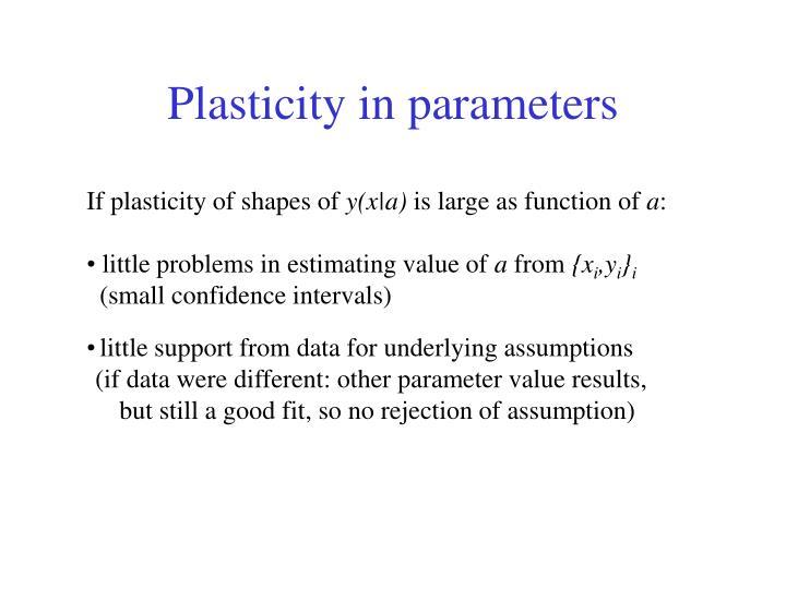 Plasticity in parameters