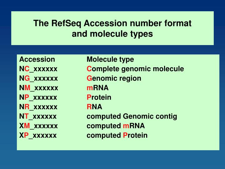 The RefSeq Accession number format